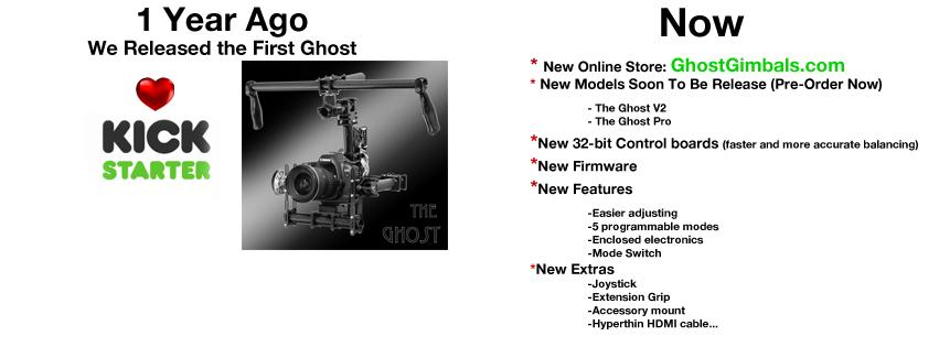 Facebook Profile GhostV2 1024x1024 - 1 Year Ago We Released The First Ghost